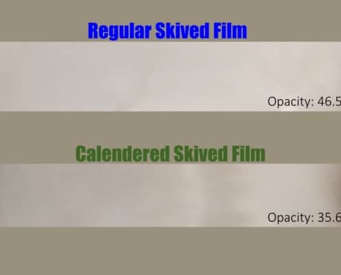 Regular versus Calendered Skived
